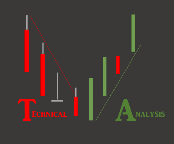 Japanese Candlesticks display a trend reversal.